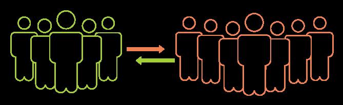 אינטגרציה עם Magento - סנכרון מבקרים וקונים